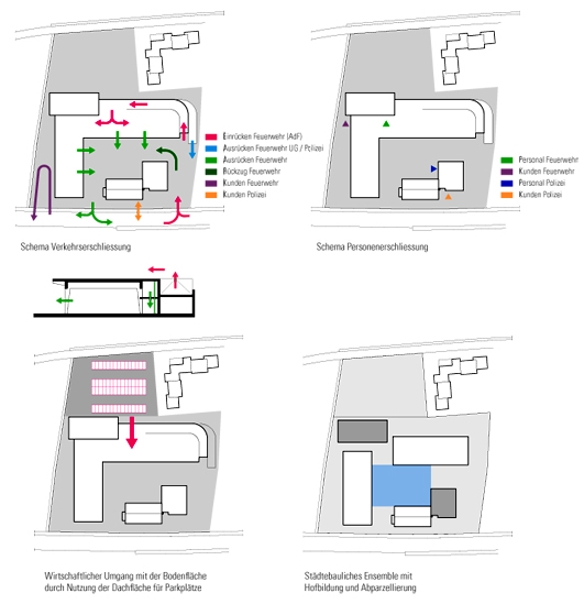 http://www.makingspaces.de/files/gimgs/33_schemata.jpg