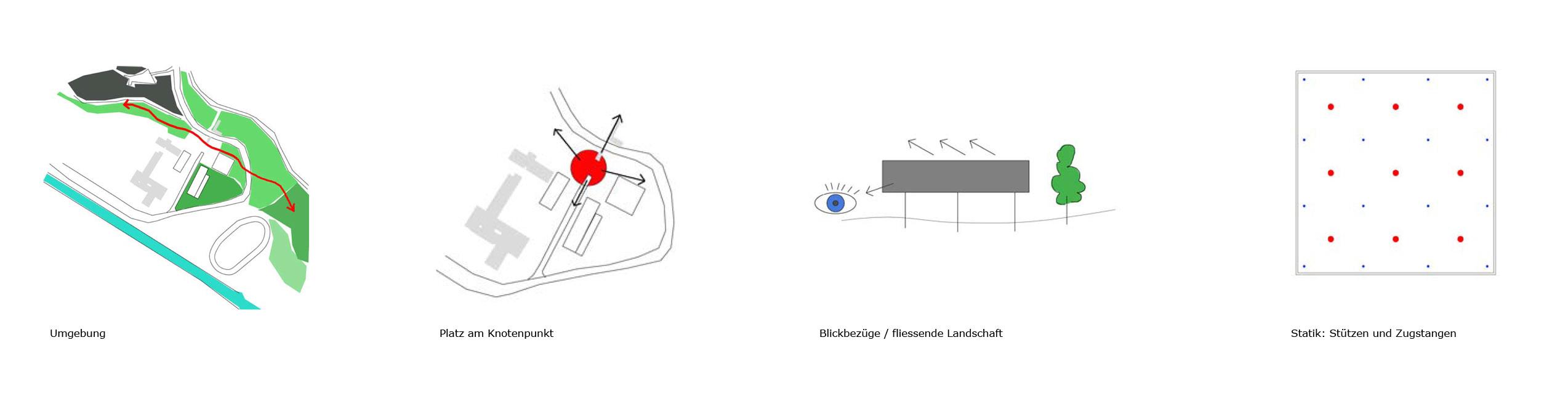 http://www.makingspaces.de/files/gimgs/7_piktoschur.jpg